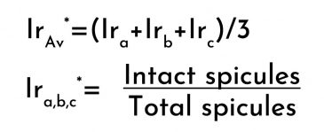 Calculating Formula of Integrity rate
